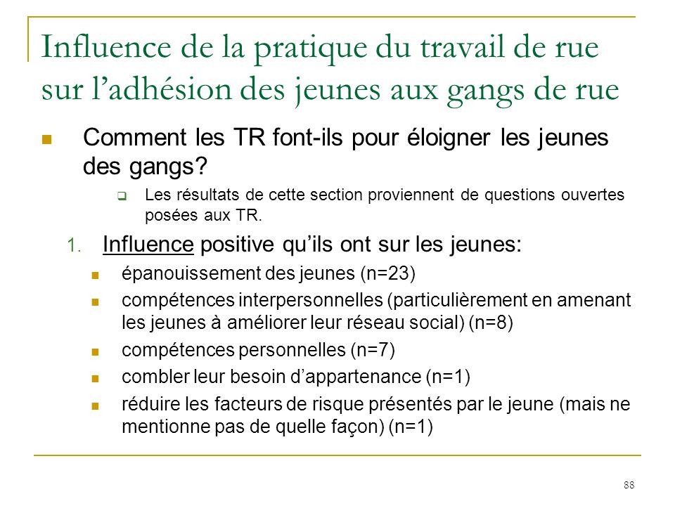 88 Influence de la pratique du travail de rue sur ladhésion des jeunes aux gangs de rue Comment les TR font-ils pour éloigner les jeunes des gangs.