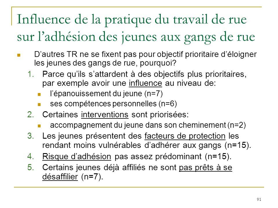 91 Influence de la pratique du travail de rue sur ladhésion des jeunes aux gangs de rue Dautres TR ne se fixent pas pour objectif prioritaire déloigner les jeunes des gangs de rue, pourquoi.