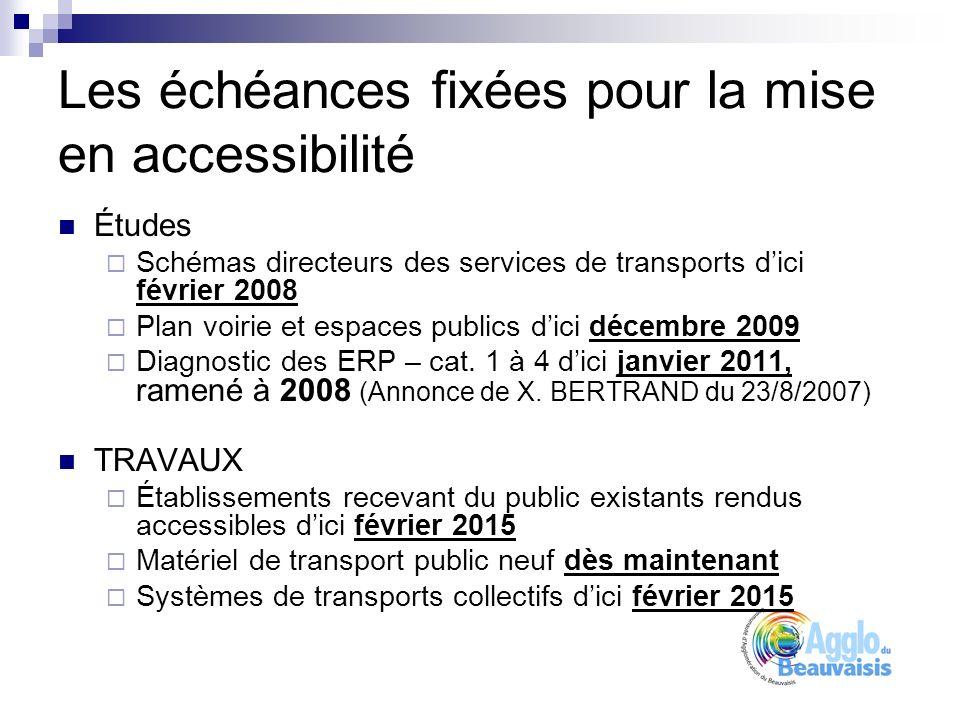 Les échéances fixées pour la mise en accessibilité Études Schémas directeurs des services de transports dici février 2008 Plan voirie et espaces publics dici décembre 2009 Diagnostic des ERP – cat.