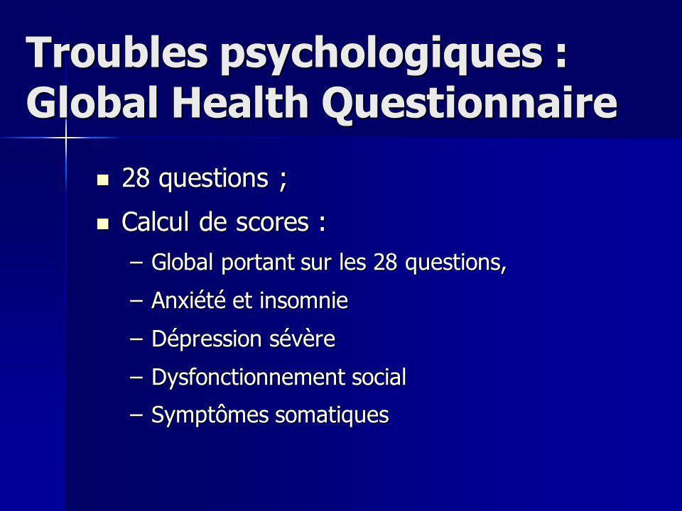 Troubles psychologiques : Global Health Questionnaire 28 questions ; 28 questions ; Calcul de scores : Calcul de scores : –Global portant sur les 28 questions, –Anxiété et insomnie –Dépression sévère –Dysfonctionnement social –Symptômes somatiques