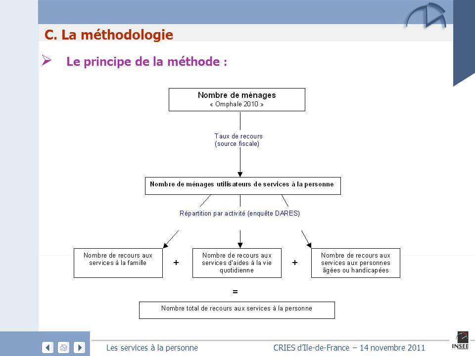 Les services à la personne CRIES dIle-de-France – 14 novembre 2011 Le principe de la méthode : C. La méthodologie
