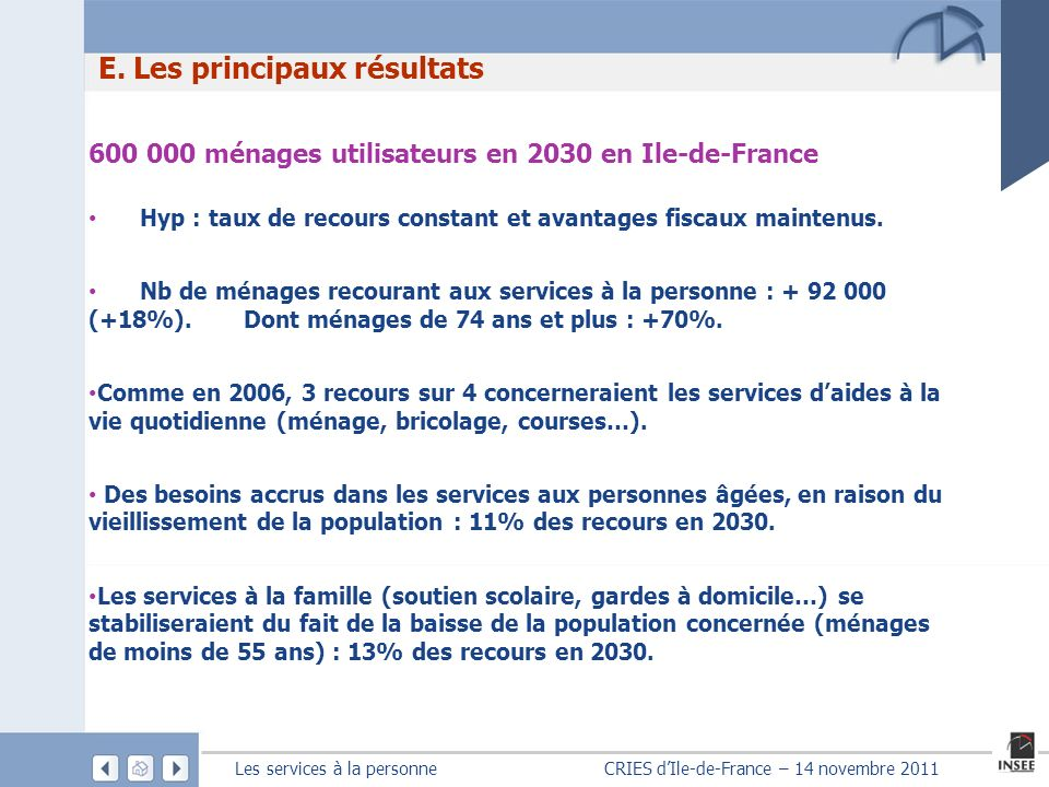 Les services à la personne CRIES dIle-de-France – 14 novembre 2011 E. Les principaux résultats 600 000 ménages utilisateurs en 2030 en Ile-de-France H