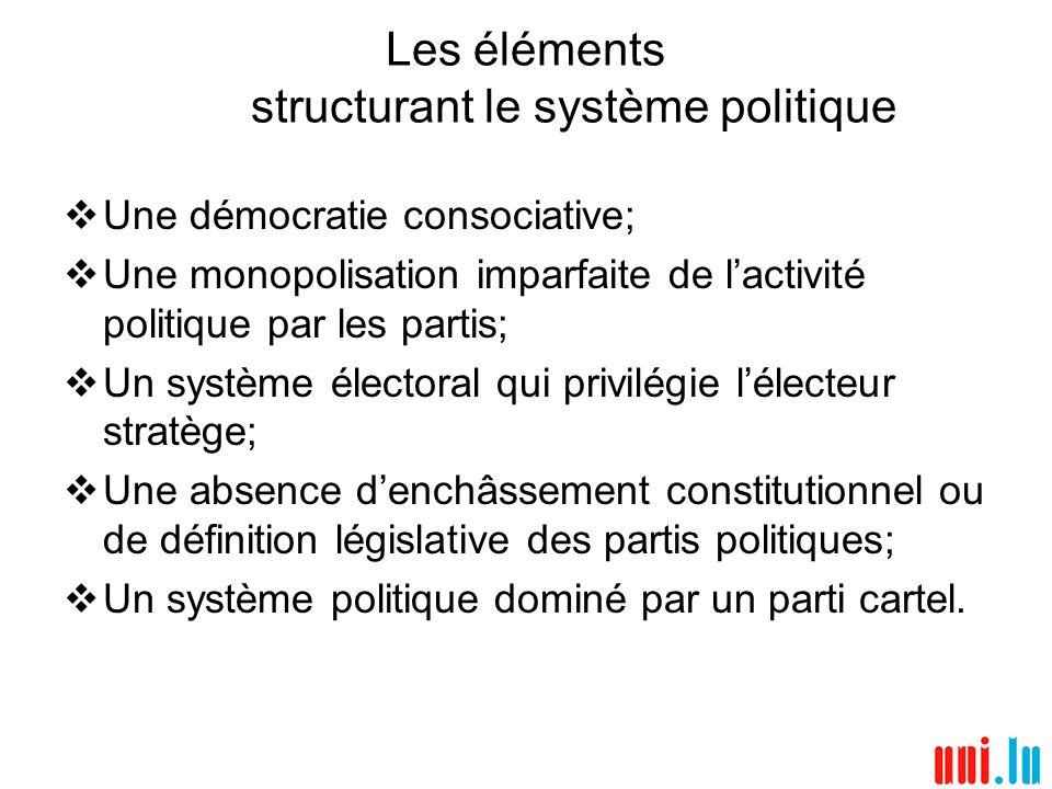 Les éléments structurant le système politique Une démocratie consociative; Une monopolisation imparfaite de lactivité politique par les partis; Un système électoral qui privilégie lélecteur stratège; Une absence denchâssement constitutionnel ou de définition législative des partis politiques; Un système politique dominé par un parti cartel.