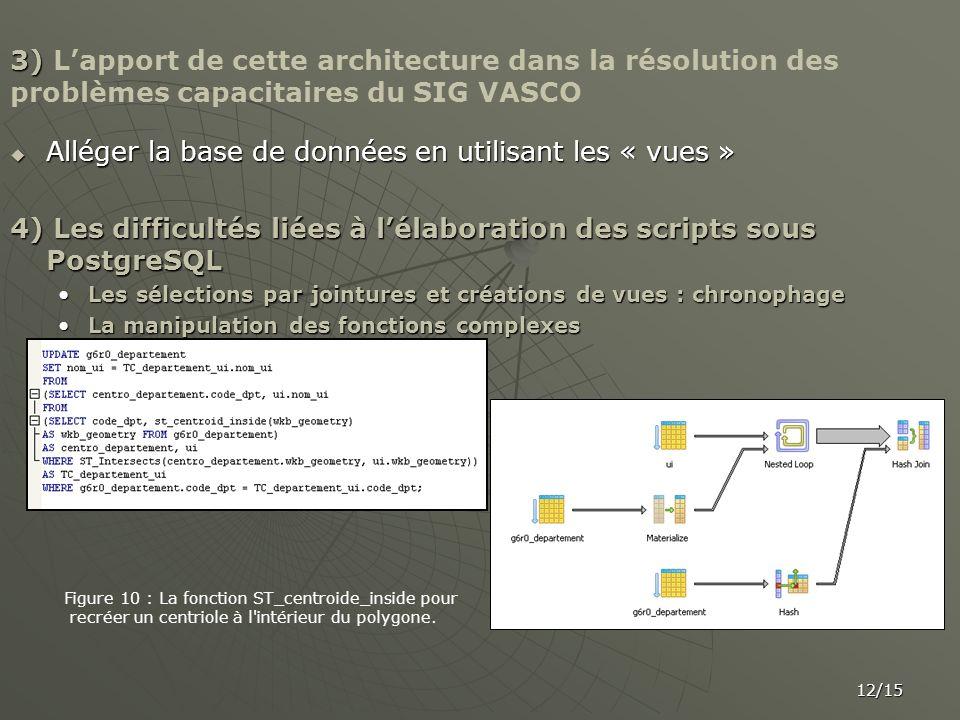 12/15 3) 3) Lapport de cette architecture dans la résolution des problèmes capacitaires du SIG VASCO Alléger la base de données en utilisant les « vue