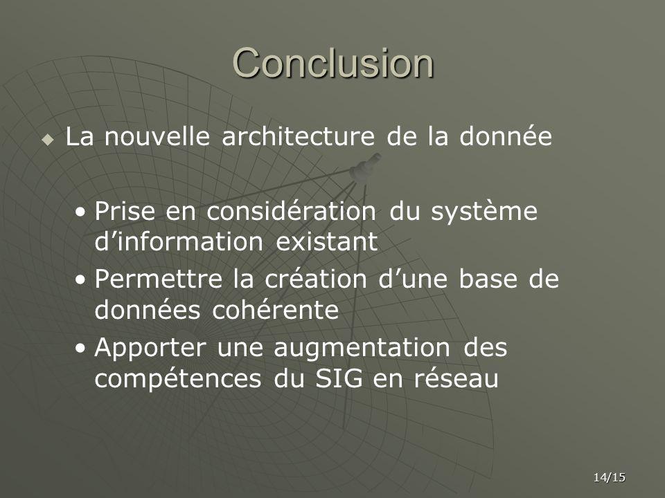 Conclusion La nouvelle architecture de la donnée Prise en considération du système dinformation existant Permettre la création dune base de données co