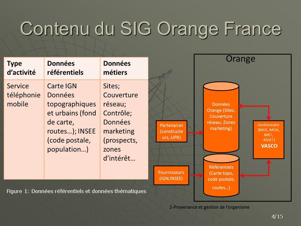 Contenu du SIG Orange France 4/15 Figure 1: Données référentiels et données thématiques