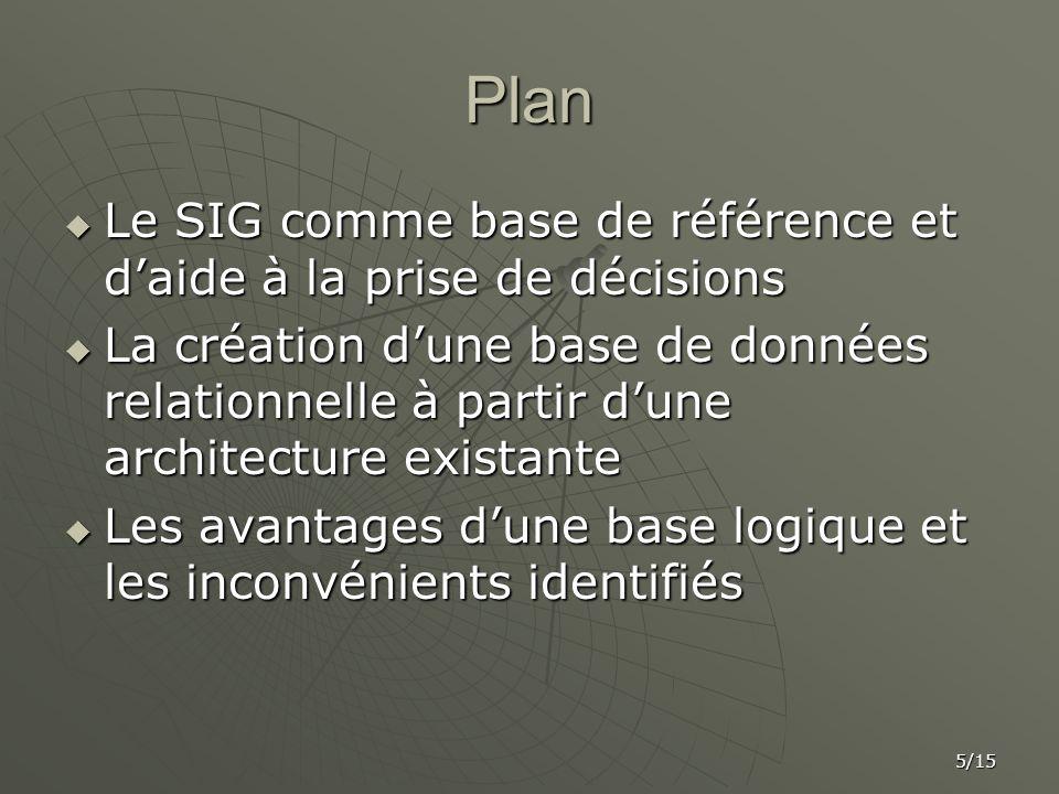 Plan Le SIG comme base de référence et daide à la prise de décisions Le SIG comme base de référence et daide à la prise de décisions La création dune