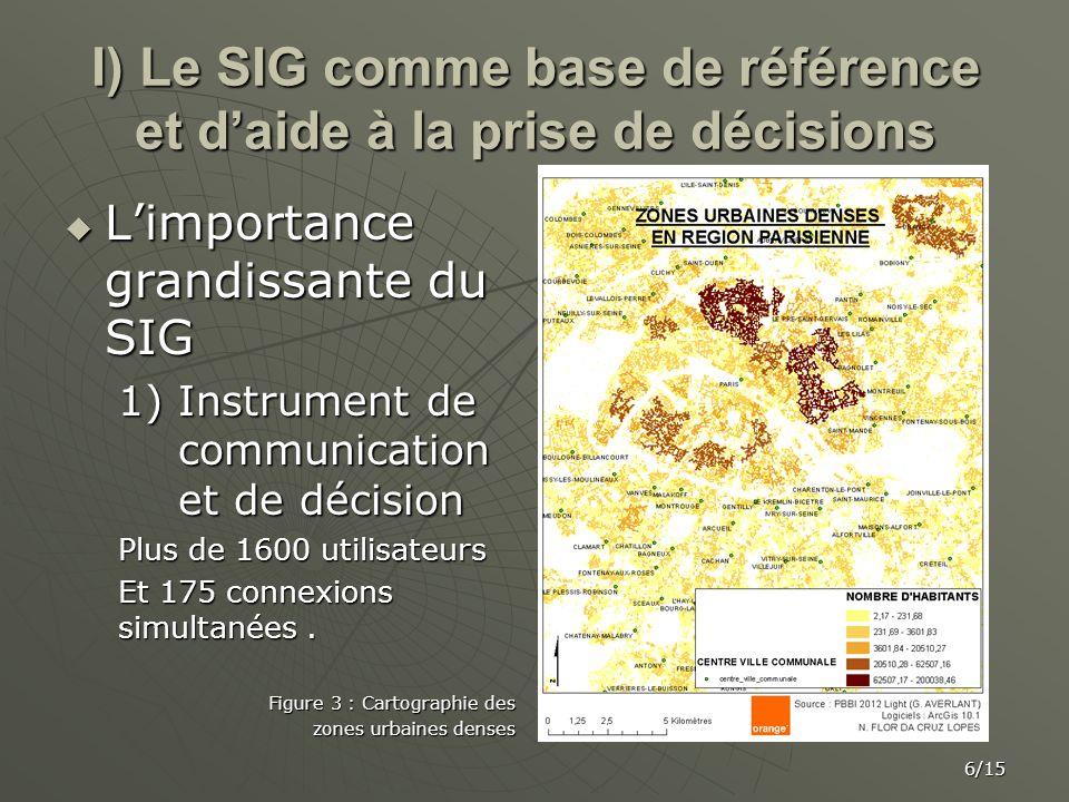 I) Le SIG comme base de référence et daide à la prise de décisions Limportance grandissante du SIG Limportance grandissante du SIG 1)Instrument de com