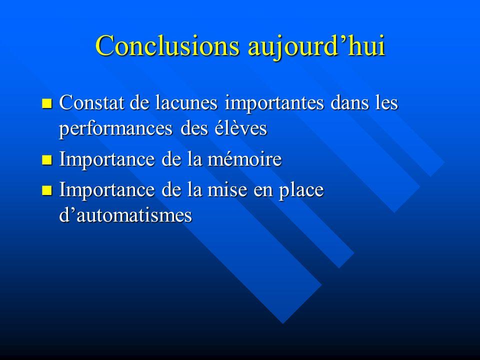 Conclusions aujourdhui Constat de lacunes importantes dans les performances des élèves Constat de lacunes importantes dans les performances des élèves