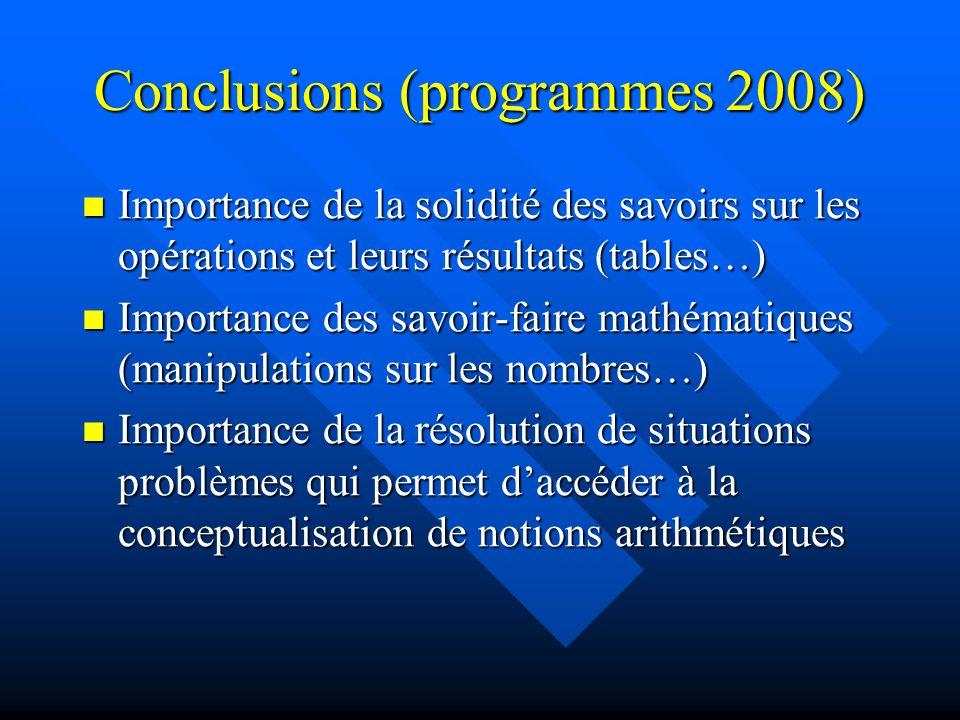 Conclusions (programmes 2008) Importance de la solidité des savoirs sur les opérations et leurs résultats (tables…) Importance de la solidité des savoirs sur les opérations et leurs résultats (tables…) Importance des savoir-faire mathématiques (manipulations sur les nombres…) Importance des savoir-faire mathématiques (manipulations sur les nombres…) Importance de la résolution de situations problèmes qui permet daccéder à la conceptualisation de notions arithmétiques Importance de la résolution de situations problèmes qui permet daccéder à la conceptualisation de notions arithmétiques