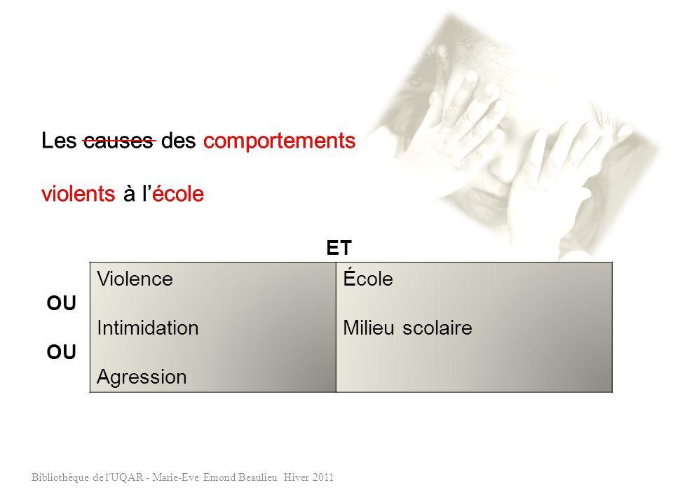 Les causes des comportements violents à lécole Bibliothèque de l UQAR - Marie-Eve Emond Beaulieu Hiver 2011 AND OR Violence Bullying Aggression School