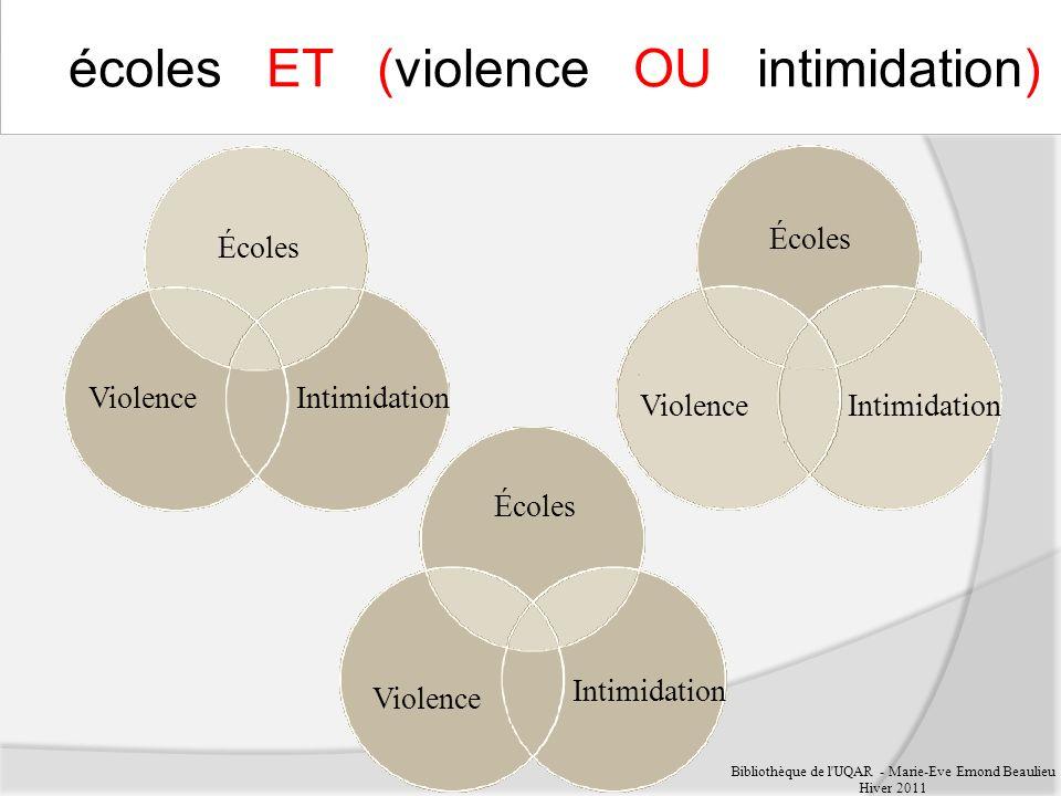 Bibliothèque de l UQAR - Marie-Eve Emond Beaulieu Hiver 2011 Intimidation Écoles Violence écoles ET violence OU intimidation