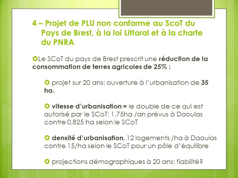 4 – Projet de PLU non conforme au ScoT du Pays de Brest, à la loi Littoral et à la charte du PNRA Le SCoT du pays de Brest prescrit une réduction de la consommation de terres agricoles de 25% : projet sur 20 ans: ouverture à lurbanisation de 35 ha.