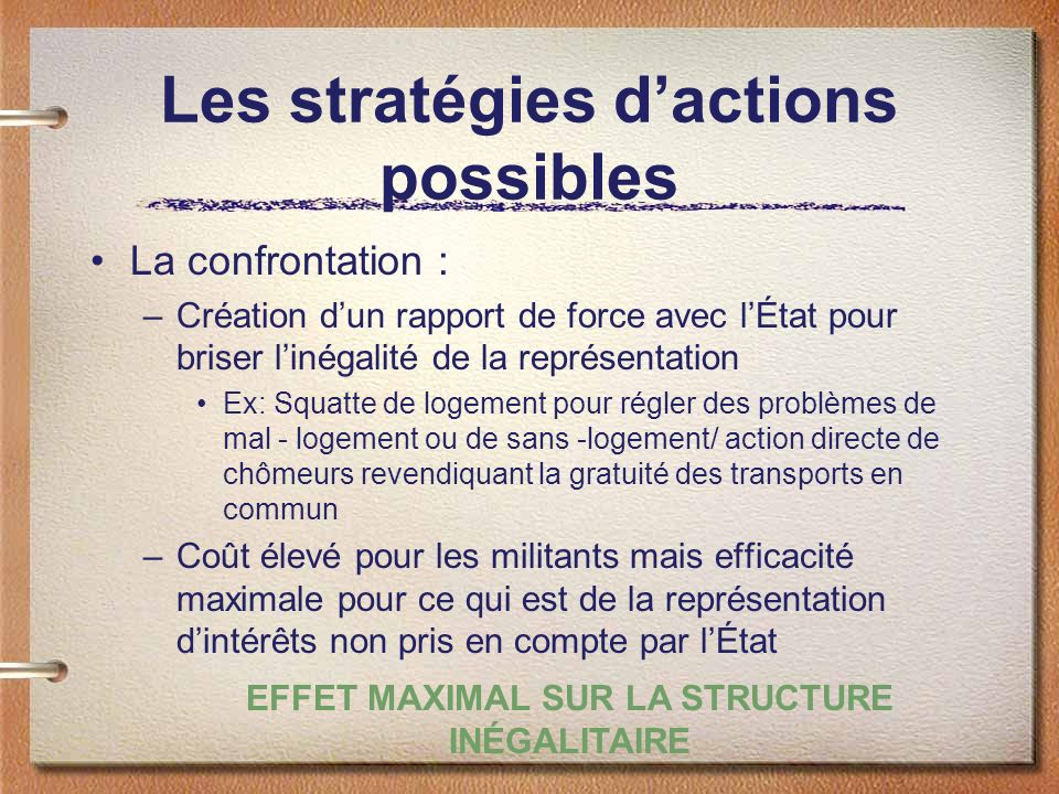 Les stratégies dactions possibles La confrontation : –Création dun rapport de force avec lÉtat pour briser linégalité de la représentation Ex: Squatte