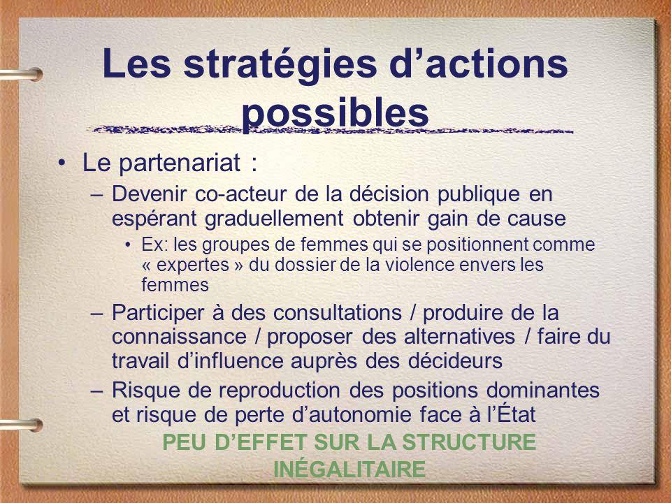 Les stratégies dactions possibles Le partenariat : –Devenir co-acteur de la décision publique en espérant graduellement obtenir gain de cause Ex: les