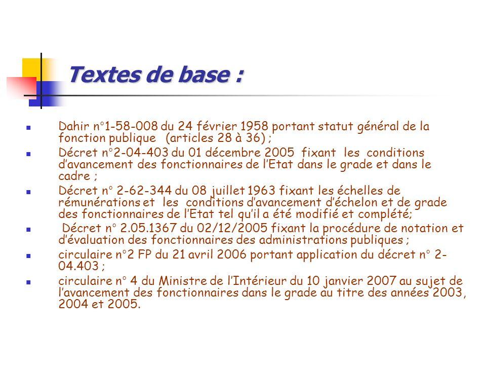 Textes de base : Dahir n°1-58-008 du 24 février 1958 portant statut général de la fonction publique (articles 28 à 36) ; Décret n°2-04-403 du 01 décem