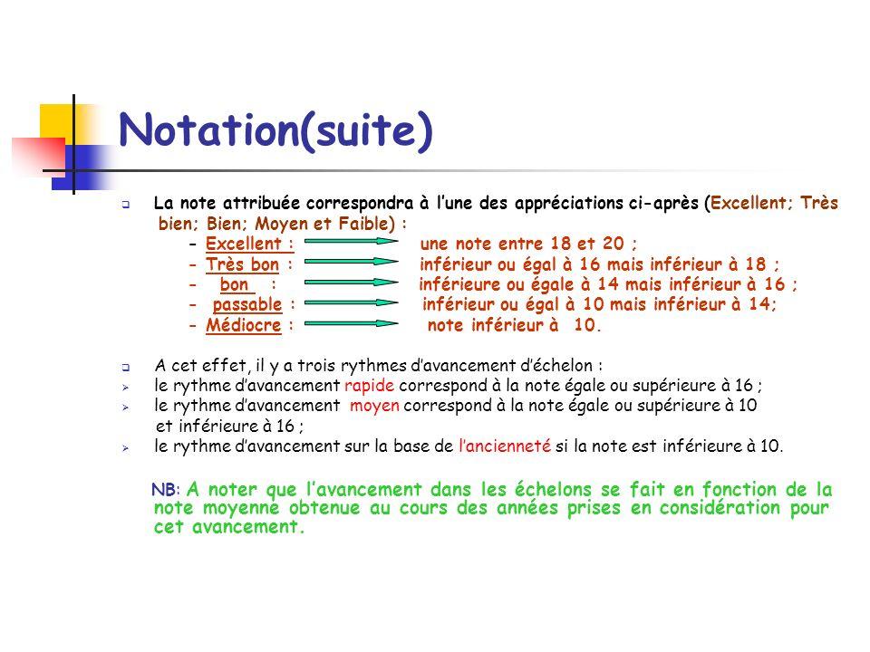 Notation(suite) La note attribuée correspondra à lune des appréciations ci-après (Excellent; Très bien; Bien; Moyen et Faible) : - Excellent : une not