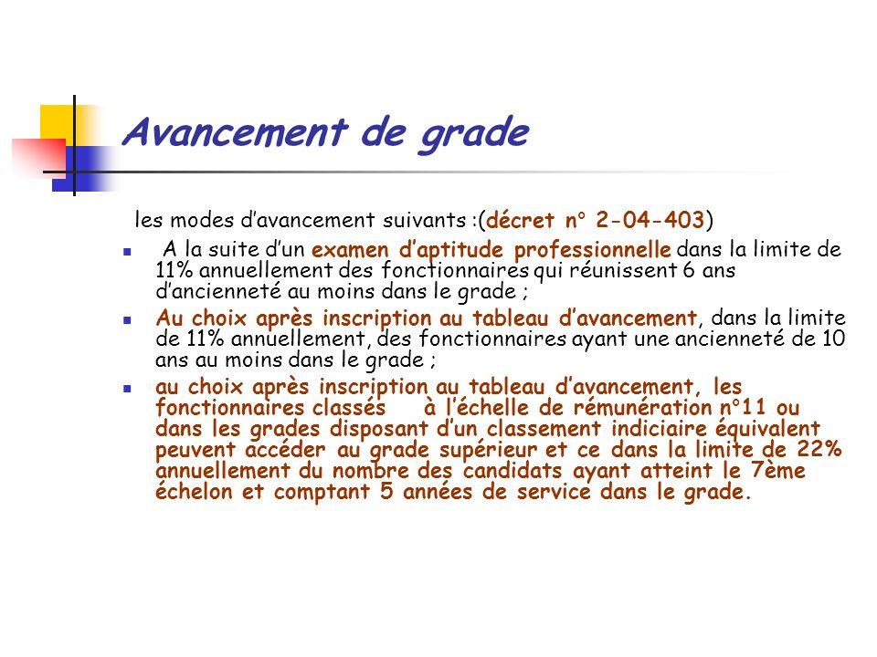 Avancement de grade les modes davancement suivants :(décret n° 2-04-403) A la suite dun examen daptitude professionnelle dans la limite de 11% annuell