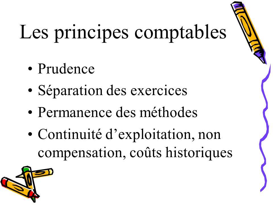 Les principes comptables Prudence Séparation des exercices Permanence des méthodes Continuité dexploitation, non compensation, coûts historiques