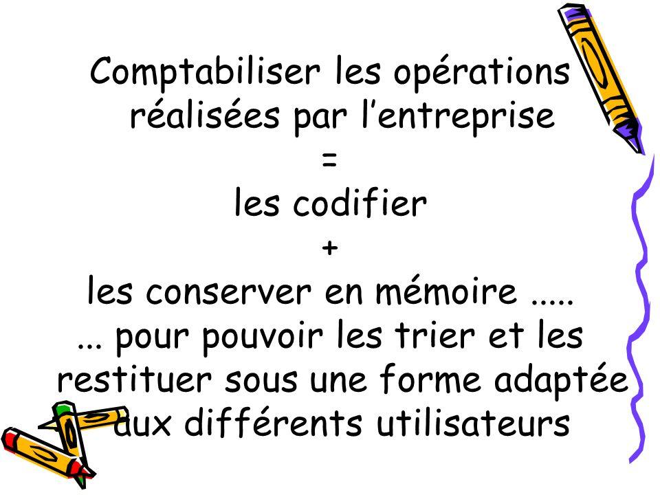 Comptabiliser les opérations réalisées par lentreprise = les codifier + les conserver en mémoire........ pour pouvoir les trier et les restituer sous