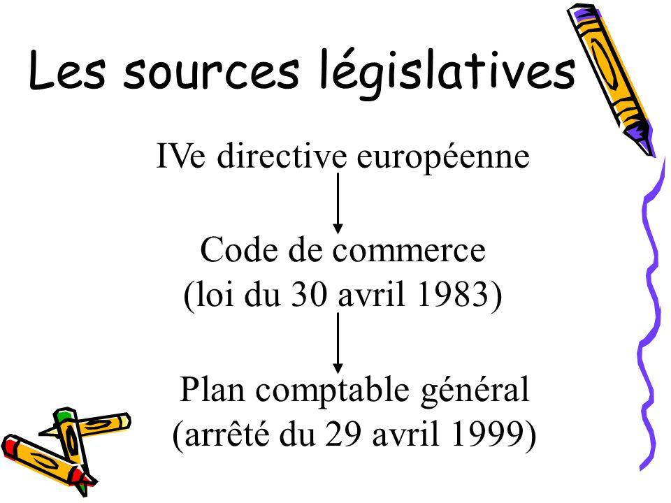 Les sources législatives IVe directive européenne Code de commerce (loi du 30 avril 1983) Plan comptable général (arrêté du 29 avril 1999)