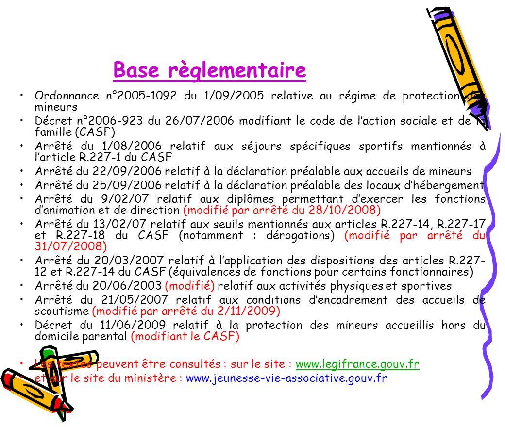 Base règlementaire Ordonnance n°2005-1092 du 1/09/2005 relative au régime de protection des mineurs Décret n°2006-923 du 26/07/2006 modifiant le code