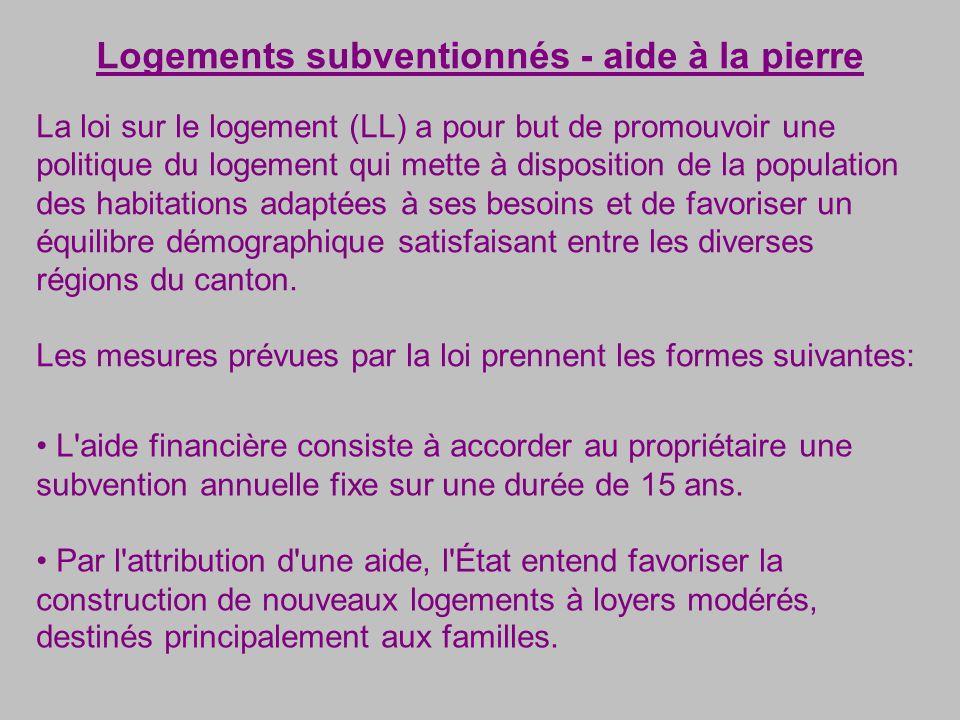 L aide financière consiste à accorder au propriétaire une subvention annuelle fixe sur une durée de 15 ans.