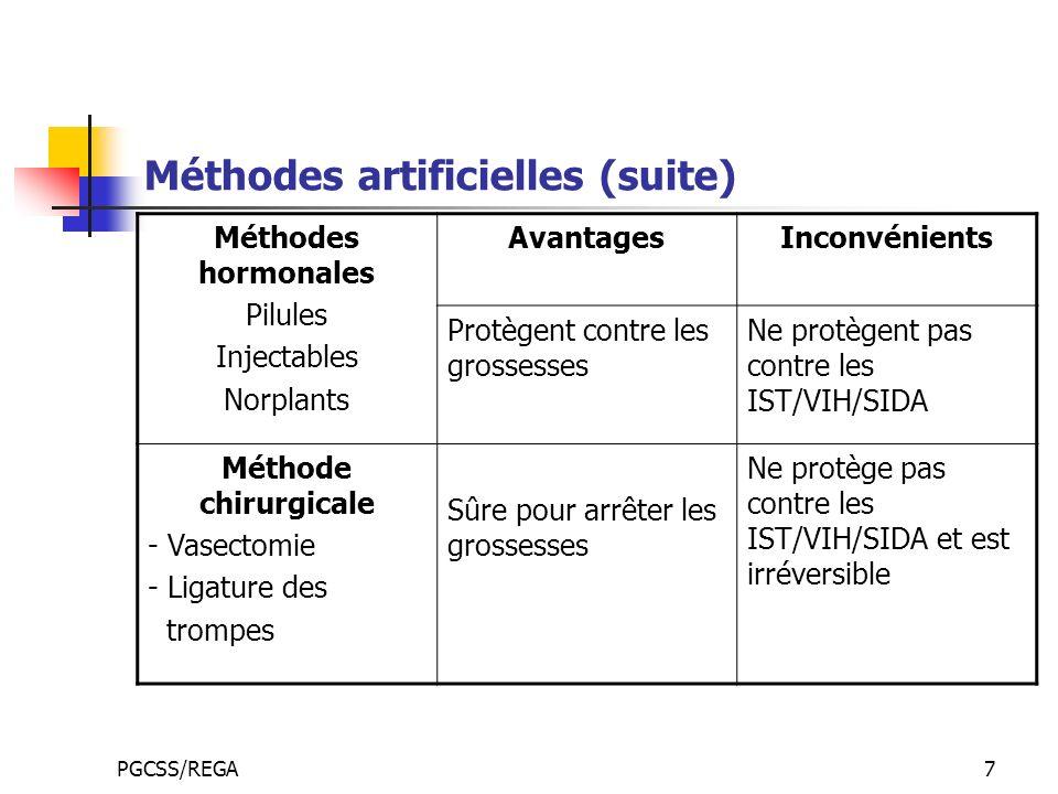 PGCSS/REGA7 Méthodes artificielles (suite) Méthodes hormonales Pilules Injectables Norplants AvantagesInconvénients Protègent contre les grossesses Ne protègent pas contre les IST/VIH/SIDA Méthode chirurgicale - Vasectomie - Ligature des trompes Sûre pour arrêter les grossesses Ne protège pas contre les IST/VIH/SIDA et est irréversible