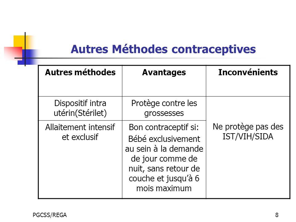 PGCSS/REGA8 Autres Méthodes contraceptives Autres méthodesAvantagesInconvénients Dispositif intra utérin(Stérilet) Protège contre les grossesses Ne protège pas des IST/VIH/SIDA Allaitement intensif et exclusif Bon contraceptif si: Bébé exclusivement au sein à la demande de jour comme de nuit, sans retour de couche et jusquà 6 mois maximum