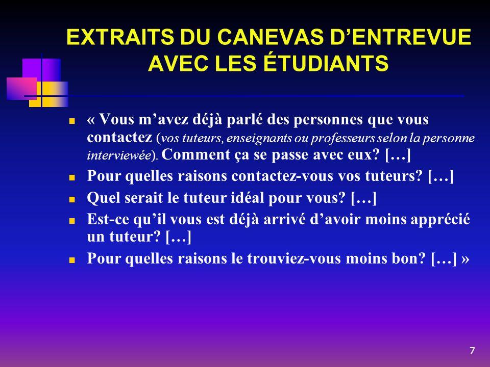 EXTRAITS DU CANEVAS DENTREVUE AVEC LES ÉTUDIANTS « Vous mavez déjà parlé des personnes que vous contactez (vos tuteurs, enseignants ou professeurs sel