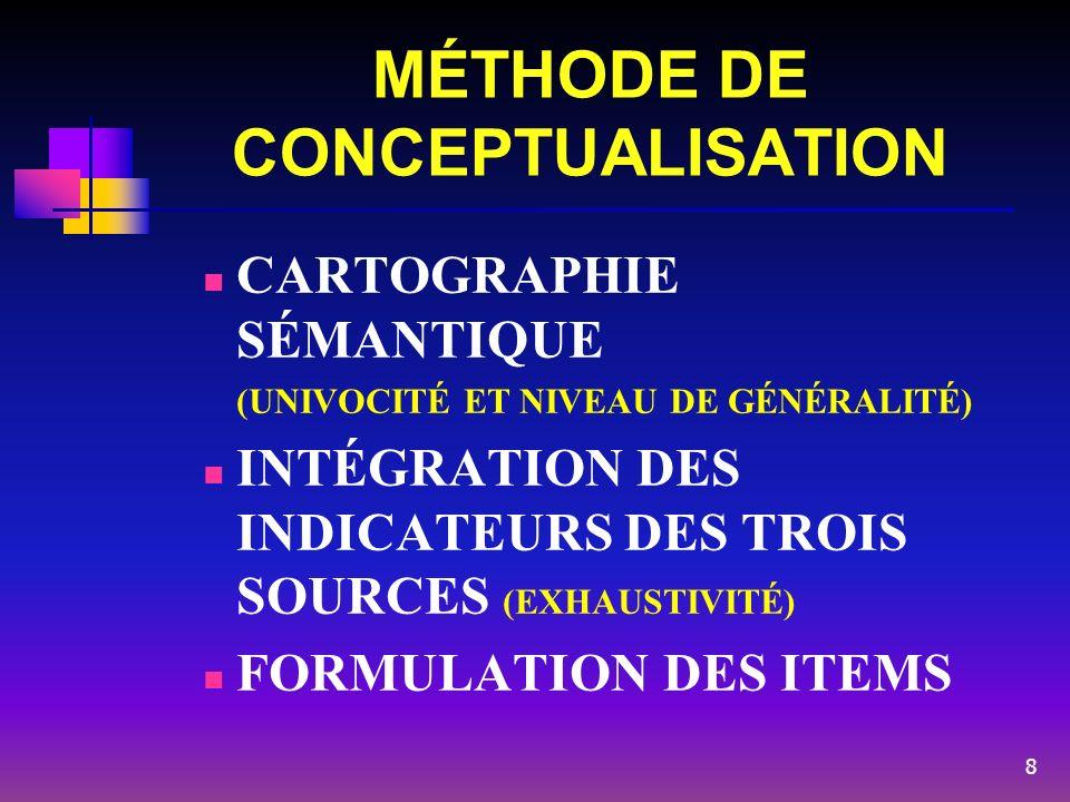 MÉTHODE DE CONCEPTUALISATION CARTOGRAPHIE SÉMANTIQUE (UNIVOCITÉ ET NIVEAU DE GÉNÉRALITÉ) INTÉGRATION DES INDICATEURS DES TROIS SOURCES (EXHAUSTIVITÉ)