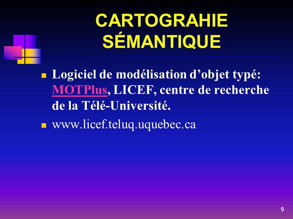 CARTOGRAHIE SÉMANTIQUE Logiciel de modélisation dobjet typé: MOTPlus, LICEF, centre de recherche de la Télé-Université. MOTPlus www.licef.teluq.uquebe