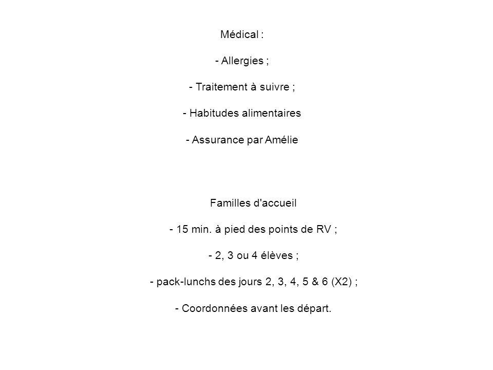 Médical : - Allergies ; - Traitement à suivre ; - Habitudes alimentaires - Assurance par Amélie Familles d'accueil - 15 min. à pied des points de RV ;