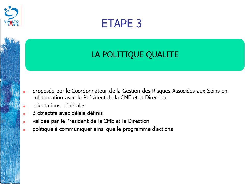 ETAPE 3 LA POLITIQUE QUALITE proposée par le Coordonnateur de la Gestion des Risques Associées aux Soins en collaboration avec le Président de la CME