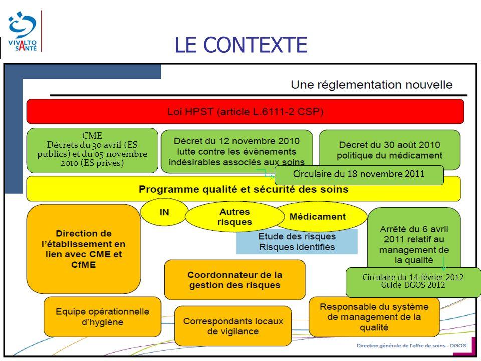 LE CONTEXTE CME Décrets du 30 avril (ES publics) et du 05 novembre 2010 (ES privés) Circulaire du 18 novembre 2011 Circulaire du 14 février 2012 Guide