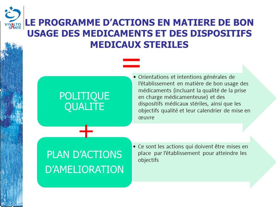 LE PROGRAMME DACTIONS EN MATIERE DE BON USAGE DES MEDICAMENTS ET DES DISPOSITIFS MEDICAUX STERILES Orientations et intentions générales de létablissem