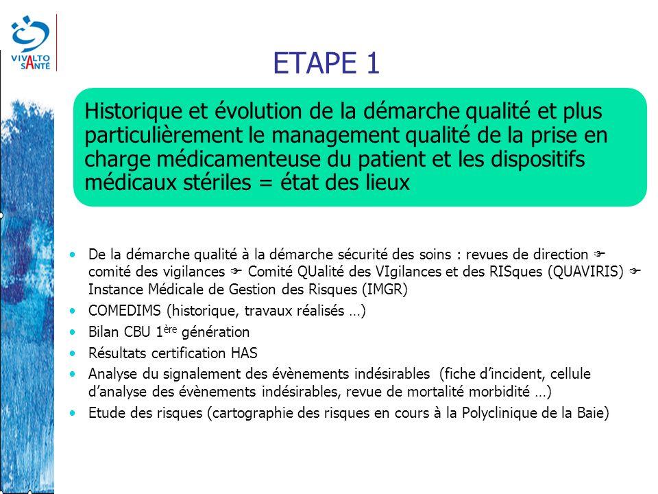 ETAPE 1 Historique et évolution de la démarche qualité et plus particulièrement le management qualité de la prise en charge médicamenteuse du patient