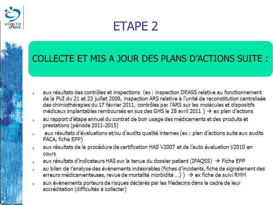 ETAPE 2 COLLECTE ET MIS A JOUR DES PLANS DACTIONS SUITE : aux résultats des contrôles et inspections (ex : inspection DRASS relative au fonctionnement