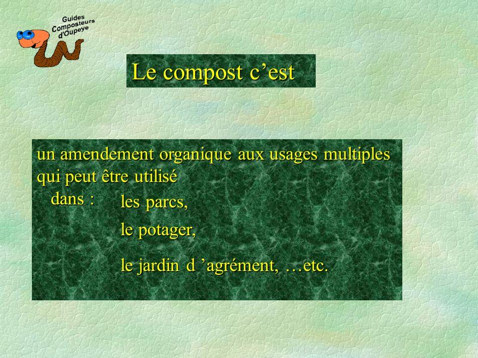 un amendement organique aux usages multiples qui peut être utilisé dans : les parcs, le potager, le jardin d agrément, …etc. Le compost cest ………………………