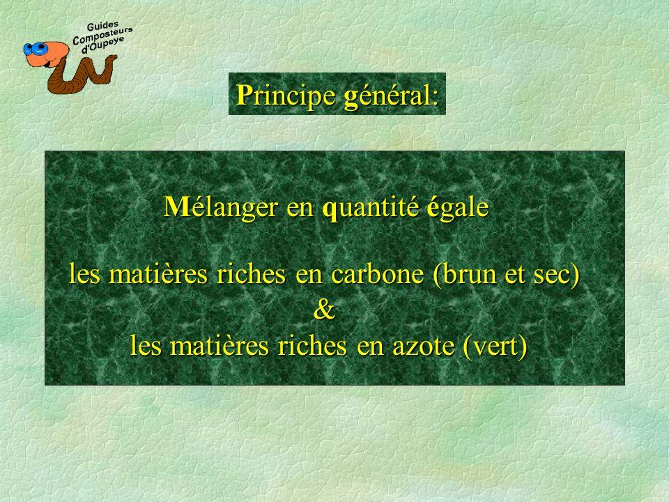 Mélanger en quantité égale les matières riches en carbone (brun et sec) & les matières riches en azote (vert) ……………………………………………….....……………………………………………