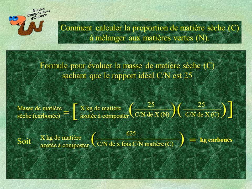 Formule pour évaluer la masse de matière sèche (C) sachant que le rapport idéal C/N est 25 Masse de matière sèche (carbonée) = [ 25 _________ ) X kg d