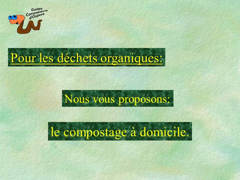 Pour les déchets organiques: Nous vous proposons: le compostage à domicile. ……………………………………………………………………………………………………………………………………………………………….