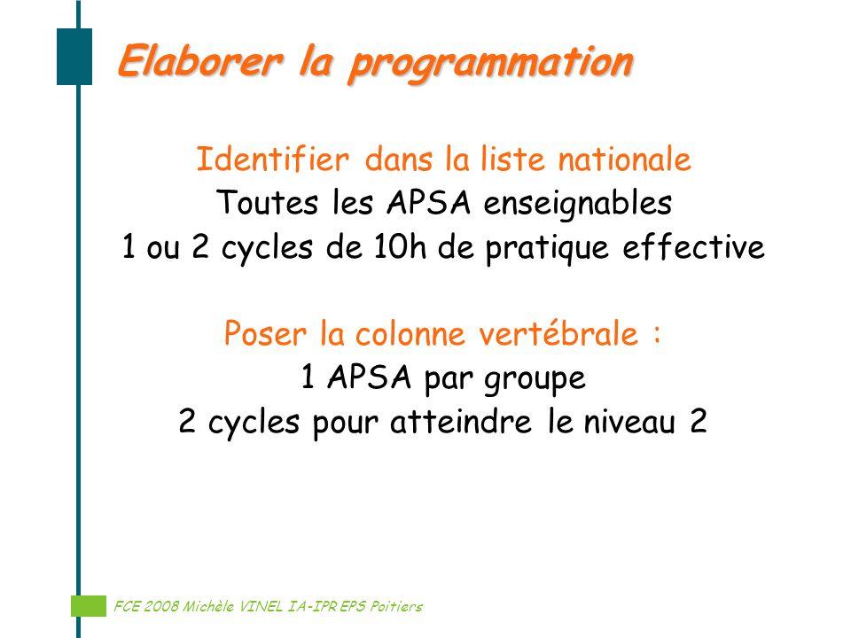 Réalisation Michèle VINEL IA-IPR EPS Elaborer la programmation Identifier dans la liste nationale Toutes les APSA enseignables 1 ou 2 cycles de 10h de