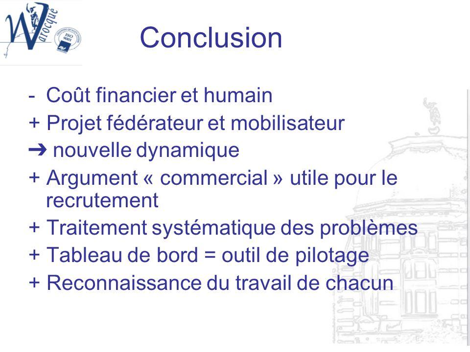 Conclusion -Coût financier et humain + Projet fédérateur et mobilisateur nouvelle dynamique + Argument « commercial » utile pour le recrutement + Trai