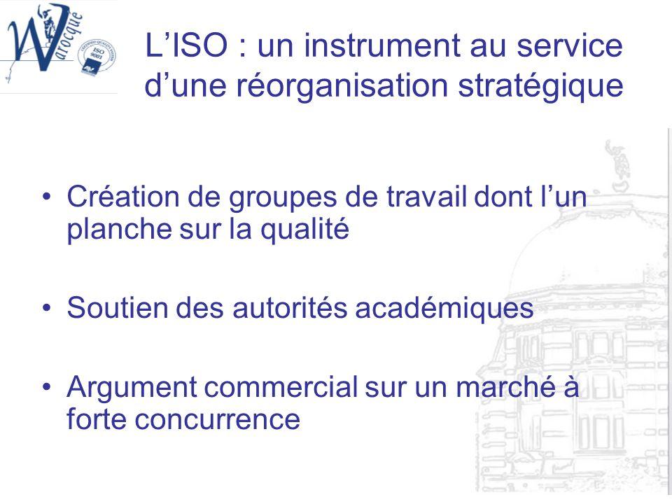 LISO : un instrument au service dune réorganisation stratégique Création de groupes de travail dont lun planche sur la qualité Soutien des autorités a