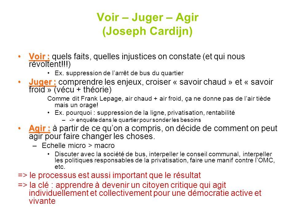 Voir – Juger – Agir (Joseph Cardijn) Voir :Voir : quels faits, quelles injustices on constate (et qui nous révoltent!!!) Ex. suppression de larrêt de