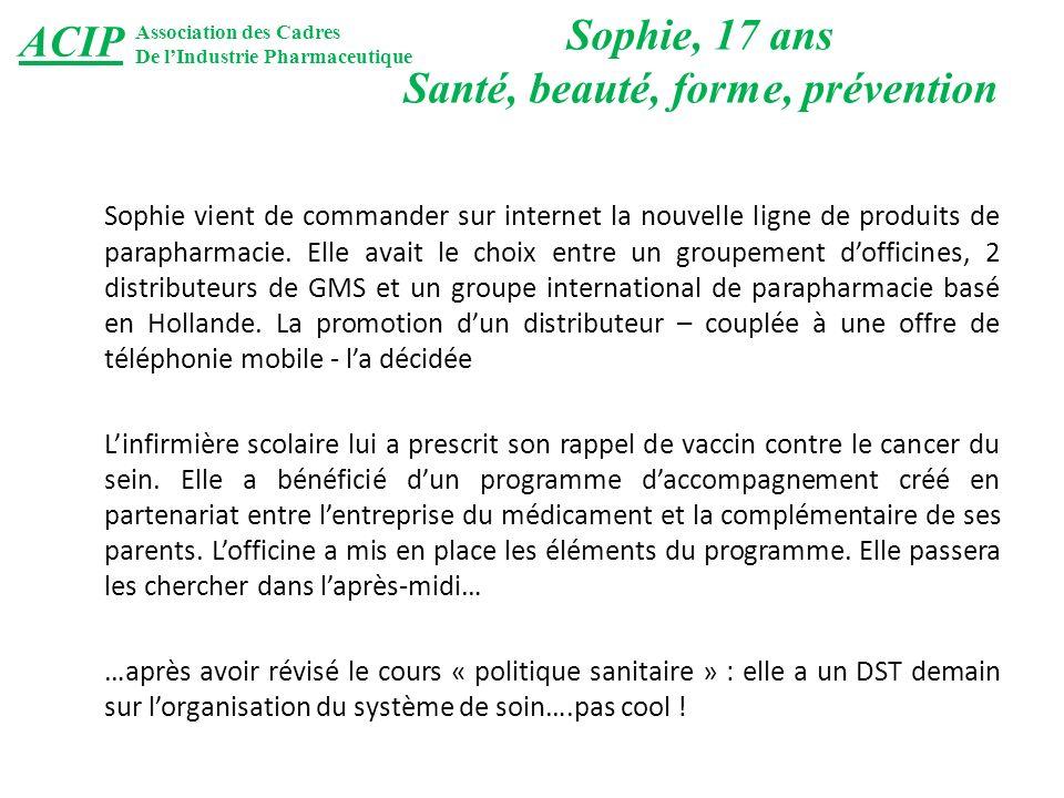 Sophie vient de commander sur internet la nouvelle ligne de produits de parapharmacie.