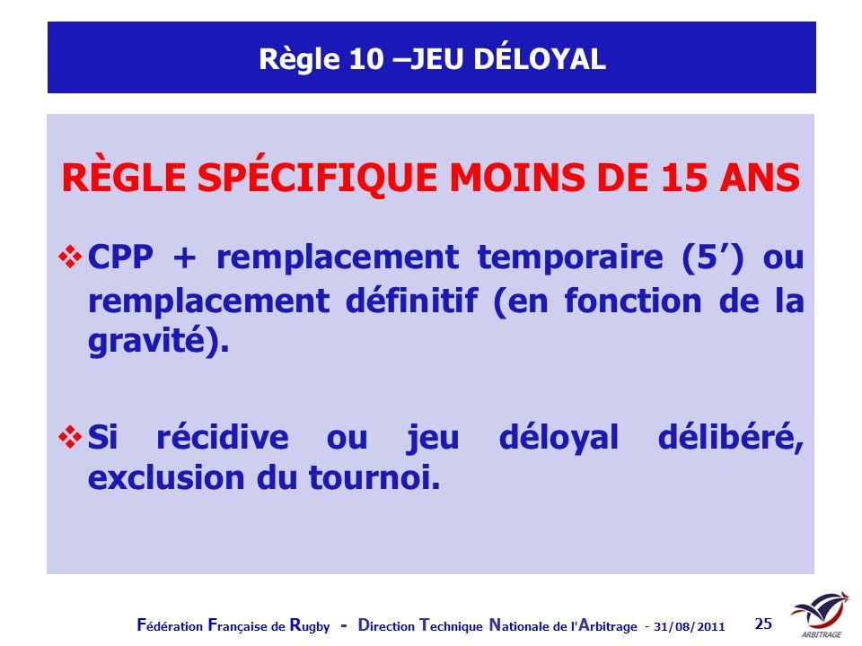 F édération F rançaise de R ugby - D irection T echnique N ationale de l' A rbitrage - 31/08/2011 25 Règle 10 –JEU DÉLOYAL RÈGLE SPÉCIFIQUE MOINS DE 1