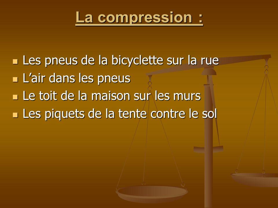 La compression : Les pneus de la bicyclette sur la rue Les pneus de la bicyclette sur la rue Lair dans les pneus Lair dans les pneus Le toit de la mai