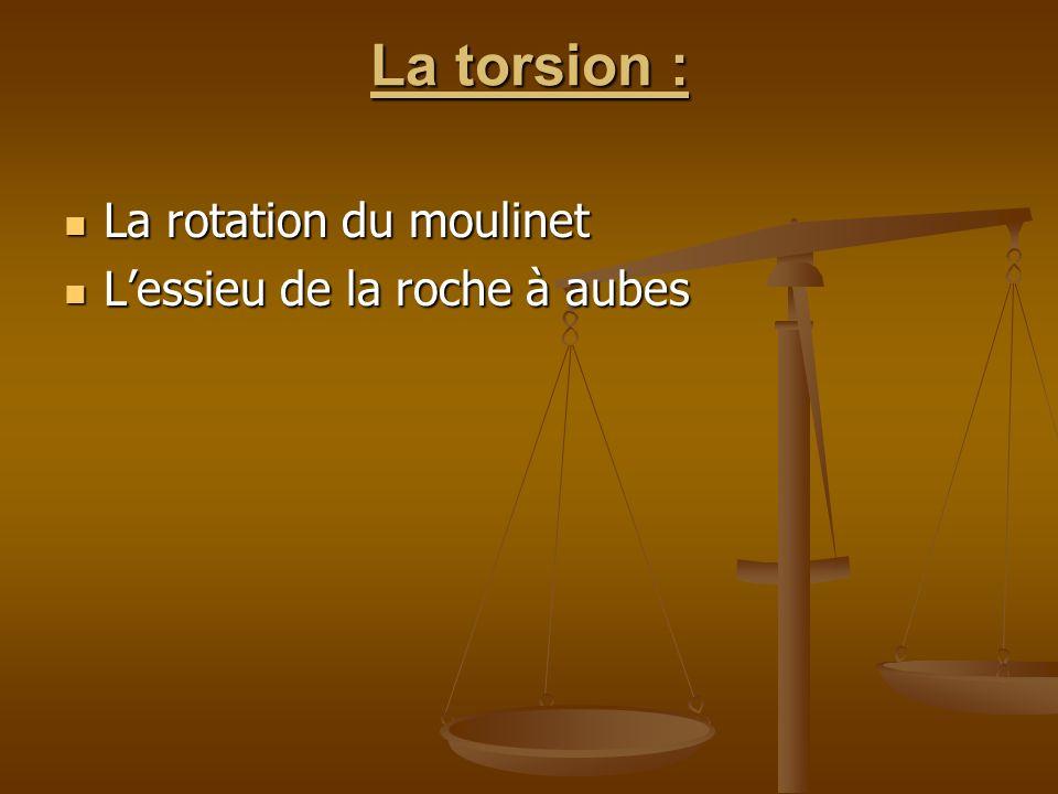 La torsion : La rotation du moulinet La rotation du moulinet Lessieu de la roche à aubes Lessieu de la roche à aubes